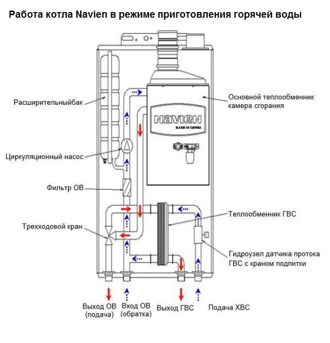 Поменять теплообменник котел навьен Холодильник кожухотрубный (кожухотрубчатый) типа ХКГ Миасс